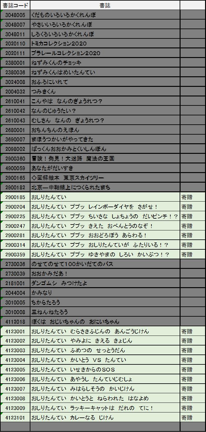 tosho005 (1)